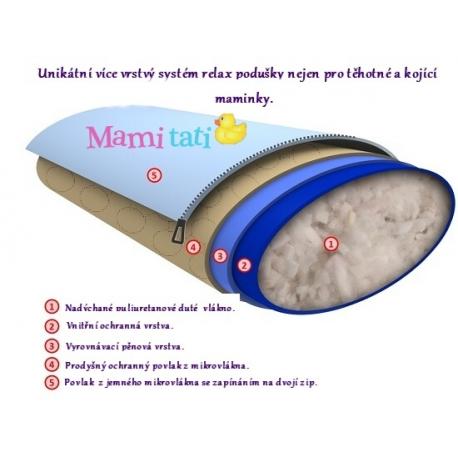 Dojčiace vankúš - relaxačné poduška Relax Deluxe - ružová